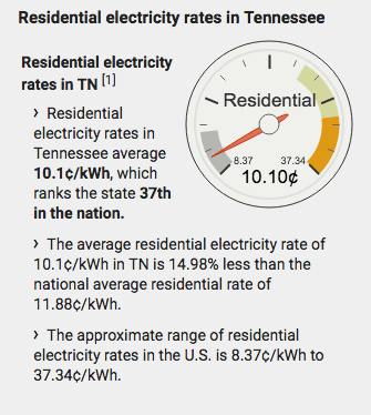 Residential Rates in Nashville TN